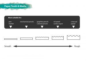 paper-tooth diagram | helloartsy.com