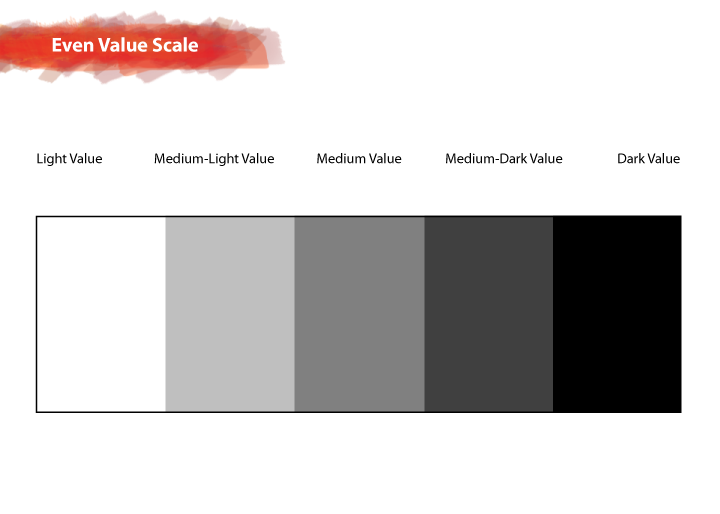 5 step even value scale