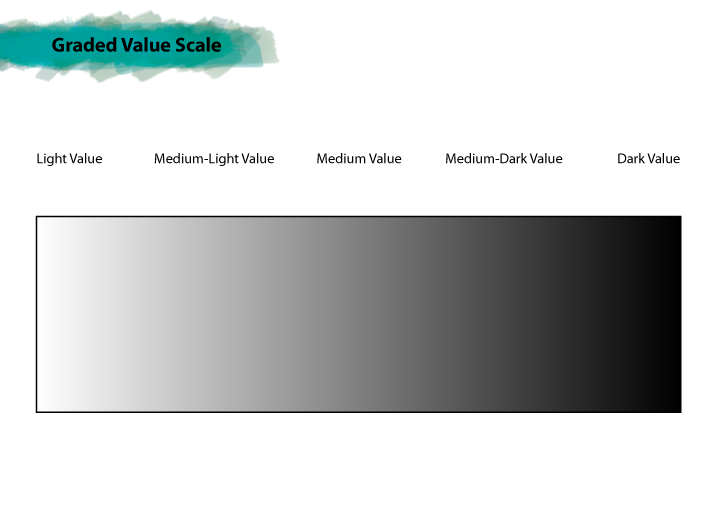 graded value scale | helloartsy.com