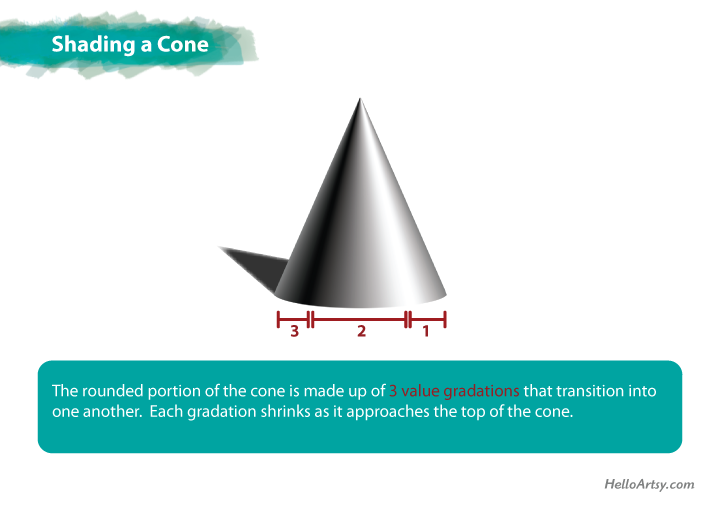 How to Draw a Cone | Shading a Cone | HelloArtsy.com