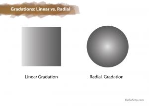 gradations: linear vs. radial | helloartsy.com
