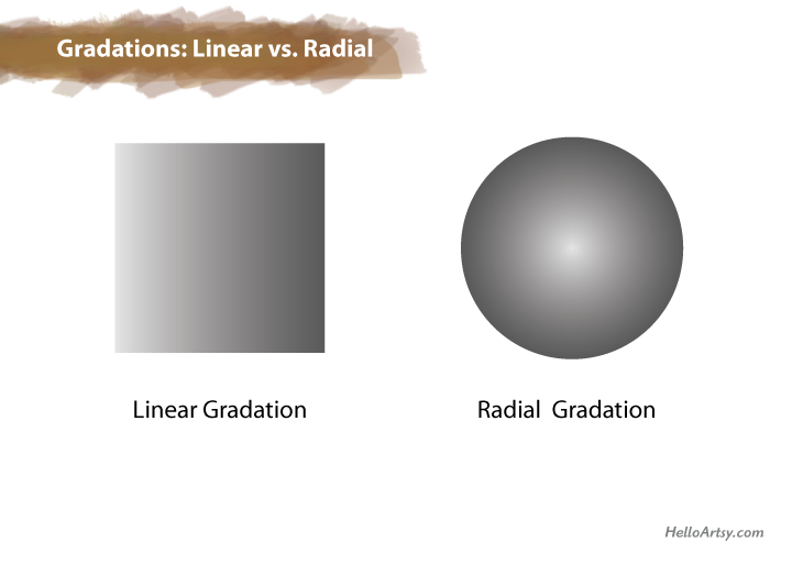 gradations: linear vs. radial | helloartsy.com