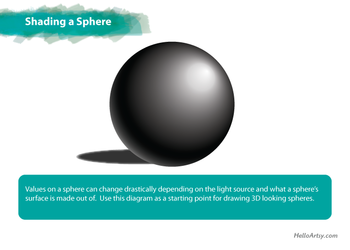 How to Draw a Sphere   Shading a Sphere   helloartsy.com