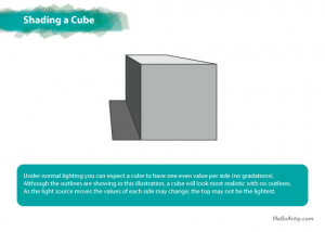 How to Draw a Cube| How to Shade a Cube | Free Drawing Lessons for Beginners | helloartsy.com