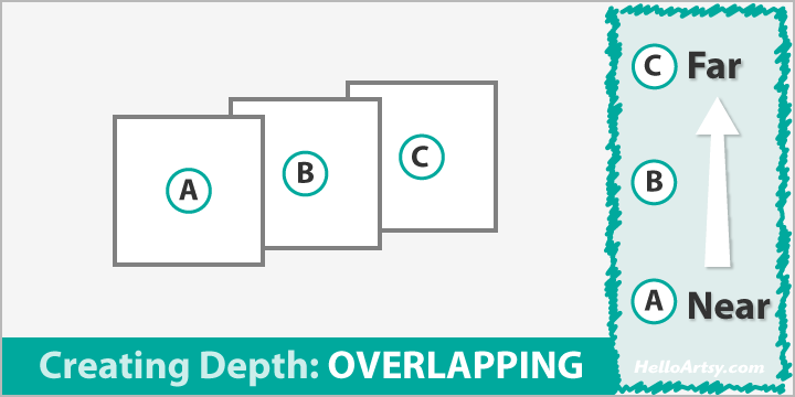 Creating Depth in Artwork: Overlapping