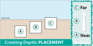 Creating Depth in Artwork: Placement below eye level