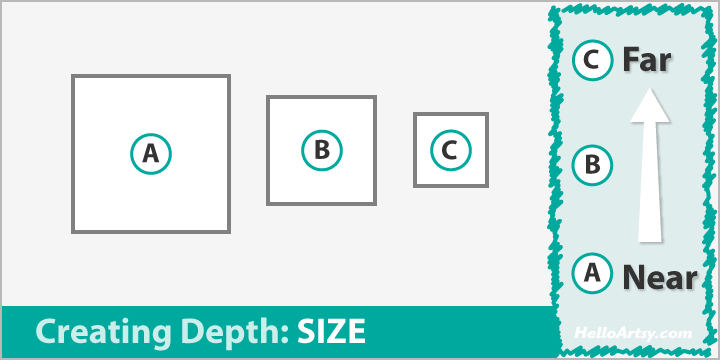 Creating Depth in Artwork: Size