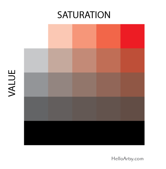 Learning Color Saturation: Saturation Matrix
