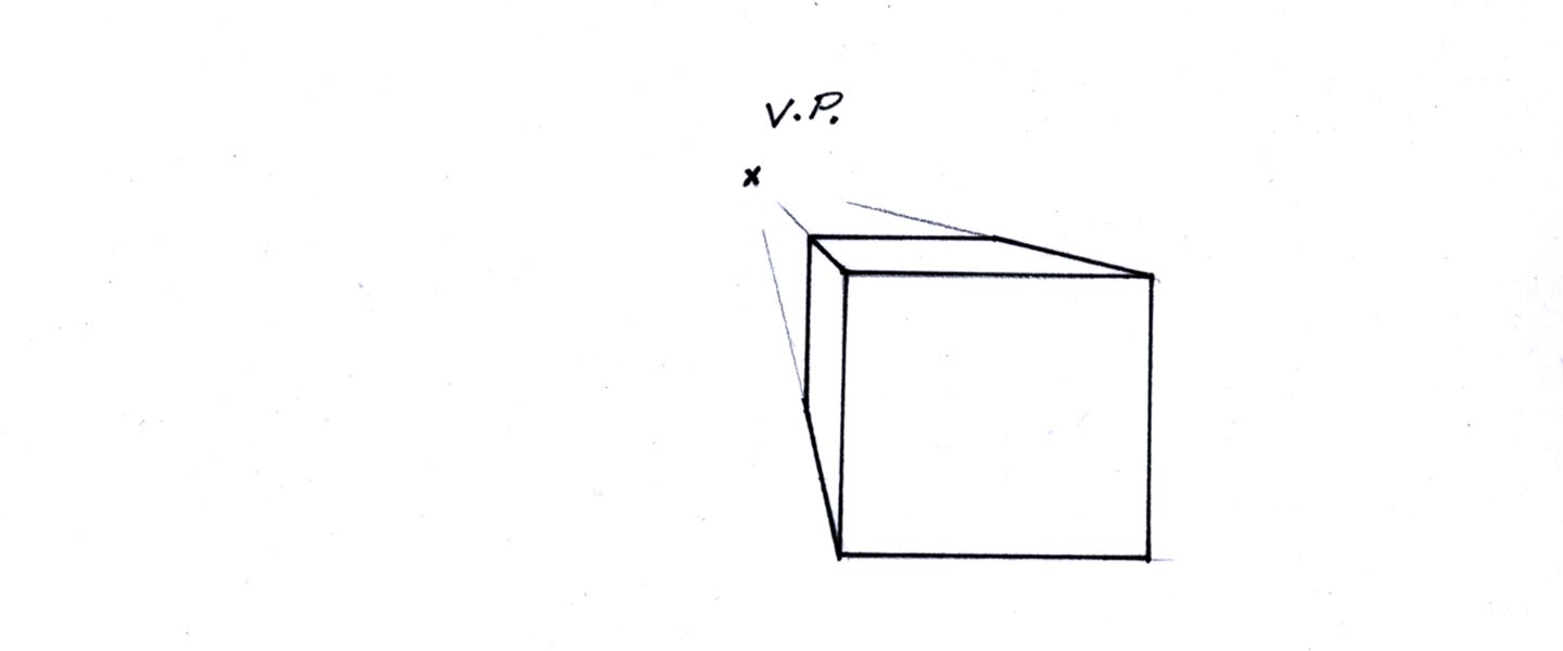 Linear Perspective Drawing: How To Draw a Box Using One Point Perspective