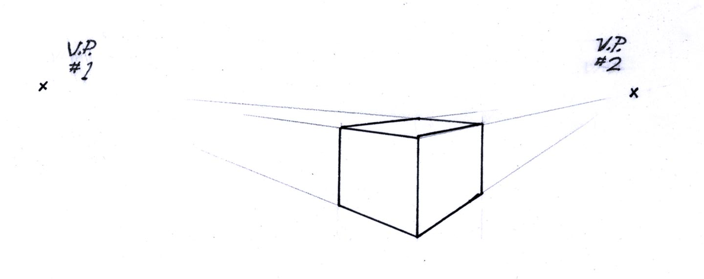 Linear Perspective Drawing: How To Draw a Box Using Two Point Perspective