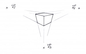 Linear Perspective Drawing: How To Draw a Box Using Three Point Perspective