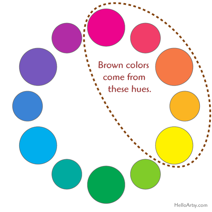 Colors That Make Brown