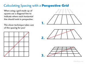 Calculating Spacing with a Perspective Grid (how to logarithmically space perspective elements)