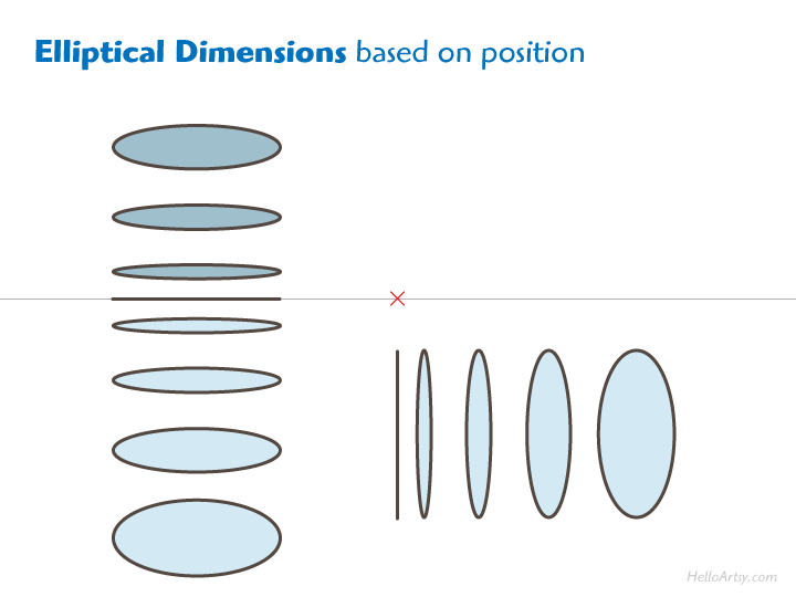 Elliptical Dimensions in Perspective Drawing