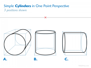 Simple Cylinders in One Point Perspective