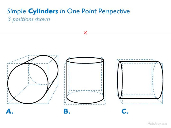 Simple Cylinders in One Point Perspective (3 positions)