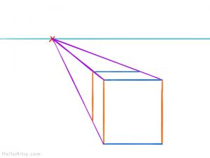 one point perspective box: step 5 - end form