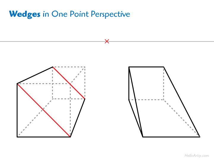 Wedge Examples in One Point Perspective