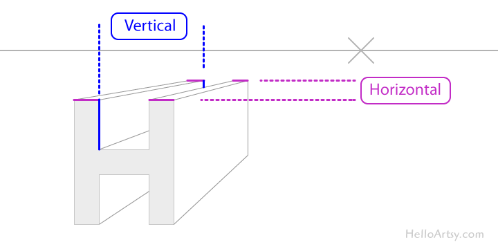 "drawing one-point perspective letter ""H"": connecting front and rear planes"