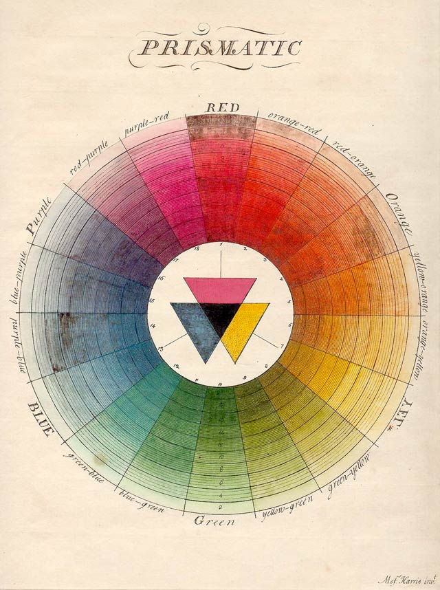 old color wheel