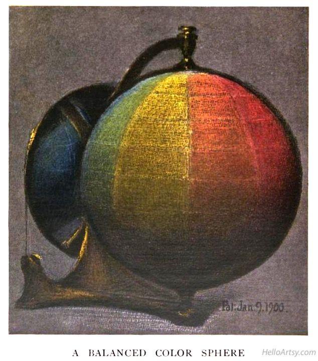 Original Munsell Sphere