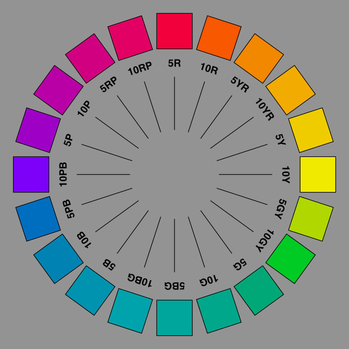 munsell hue wheel