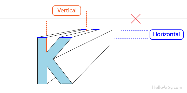 "drawing one-point perspective letter ""K"": step 3 - vertical & horizontal line labels"