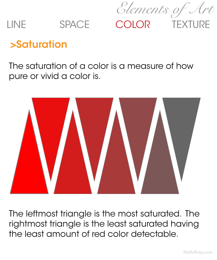 Elements of Art: Color - Saturation