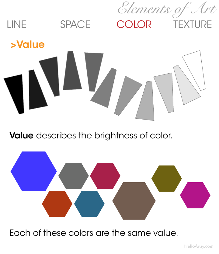 Elements of Art: Color - Value