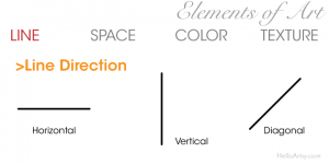 Elements of Art: Line - Direction