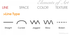 Elements of Art: Line - Types of Line
