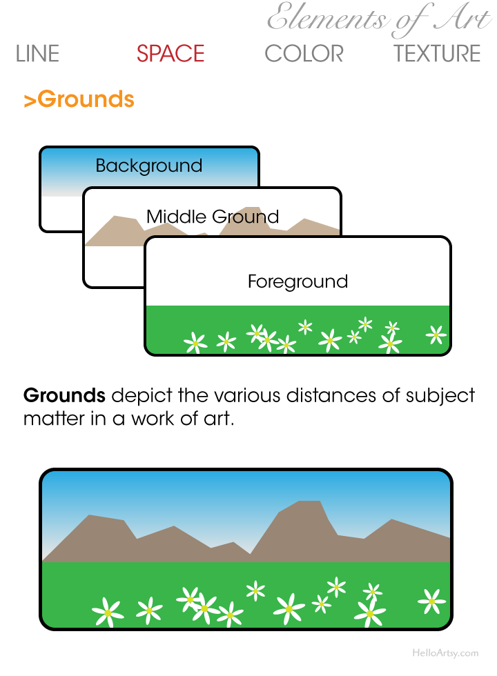 Elements of Art: Space - Grounds | foreground, middle ground, background