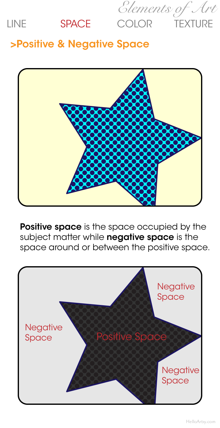 Elements of Art: Space - Positive & Negative Space