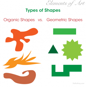 Elements of Art: Space - Organic vs. Geometric Shapes